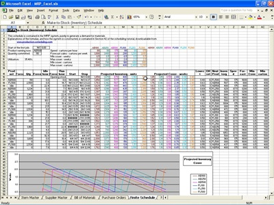 CSV Excel Import